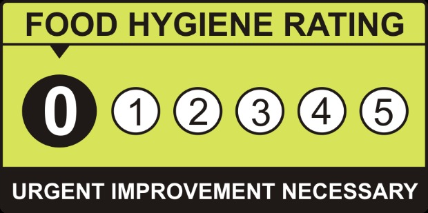 The best and worst food venues according to food standard's hygiene ratings across the borough