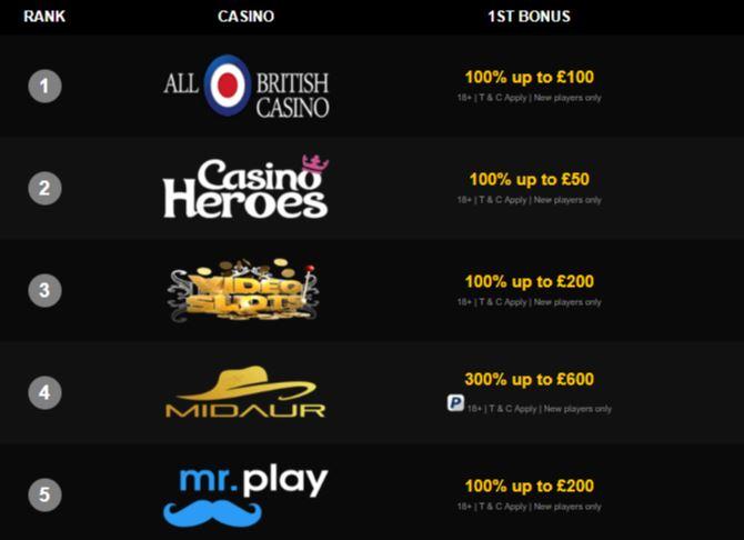 free online casino no registration
